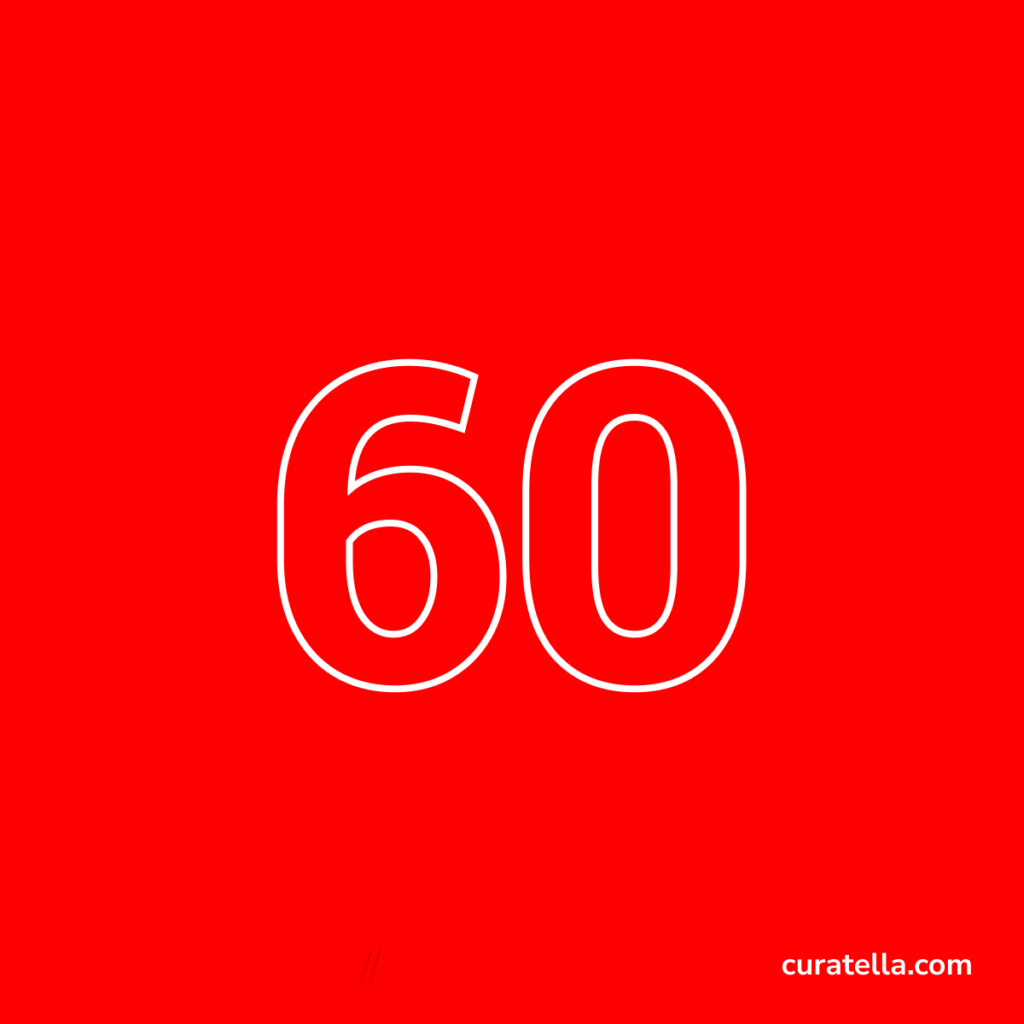 60 blog posts published today.